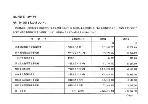 栃木県議会<農林環境委員会>開催!15