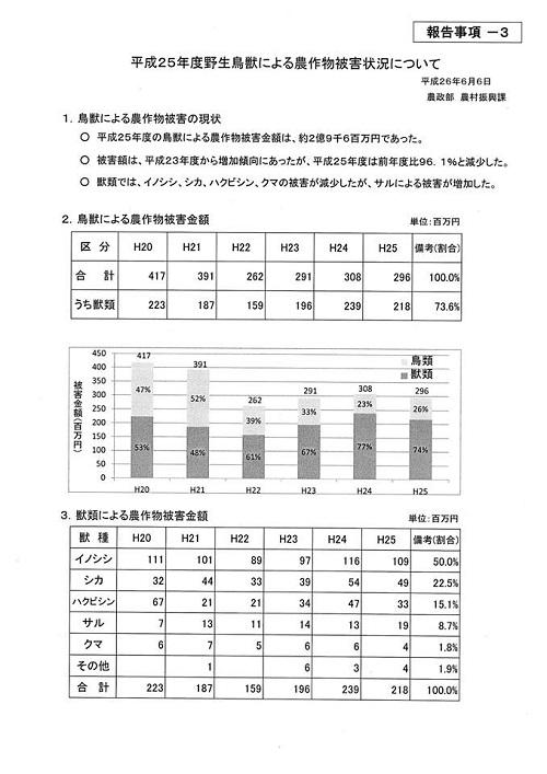 栃木県議会<農林環境委員会>開催!21