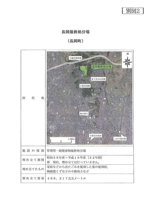 (仮称)第2エコパーク<一般廃棄物 最終処分場>建設候補地 整備についての説明会へ!⑦