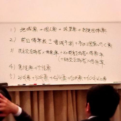 民主党 青年委員会≪全国大会 in 札幌≫1日目!②