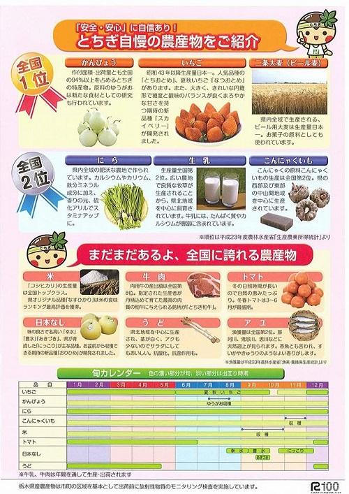 おいでよ!栃木県農業試験場<第31回 公開デー>へ!!12