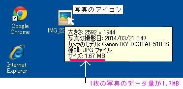 デジカメ写真データの縮小手順 一滴