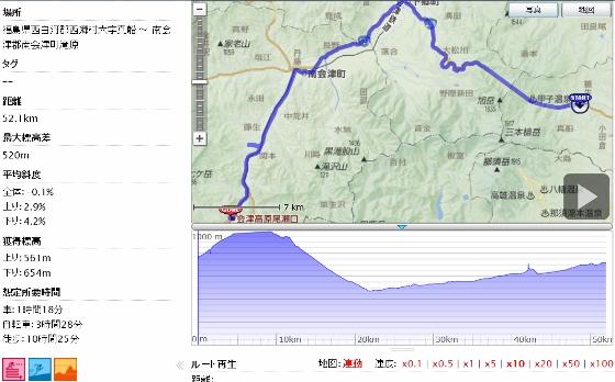 20121013新甲子温泉滝の原温泉GPS (560x348)