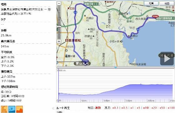 20120921東山温泉野口英世記念館GPS (560x362)
