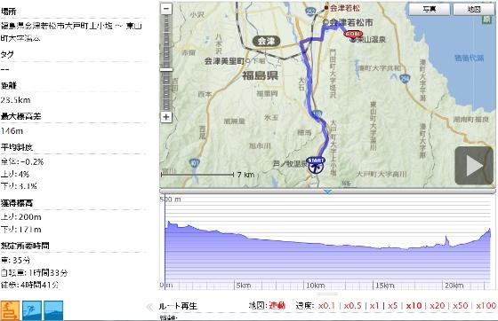 20120920芦ノ牧温泉東山温泉GPS (560x362)