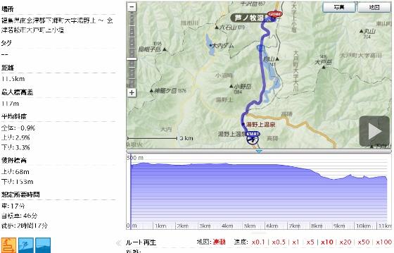 20120919湯野上温泉芦ノ牧温泉GPS (560x359)