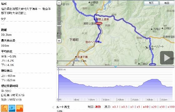 20120918二岐温泉湯野上温泉GPS (560x360)