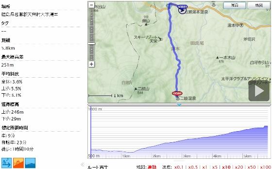 20120917岩瀬湯本温泉二岐温泉GPS (560x348)