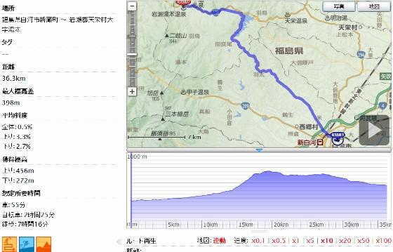 20120916白河岩瀬湯本温泉GPS (560x359)