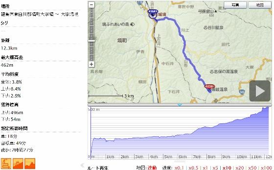 20120914岩城塙湯岐温泉GPS (560x347)