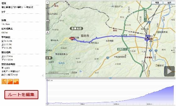 0訂20120822高湯温泉GPS (560x340)