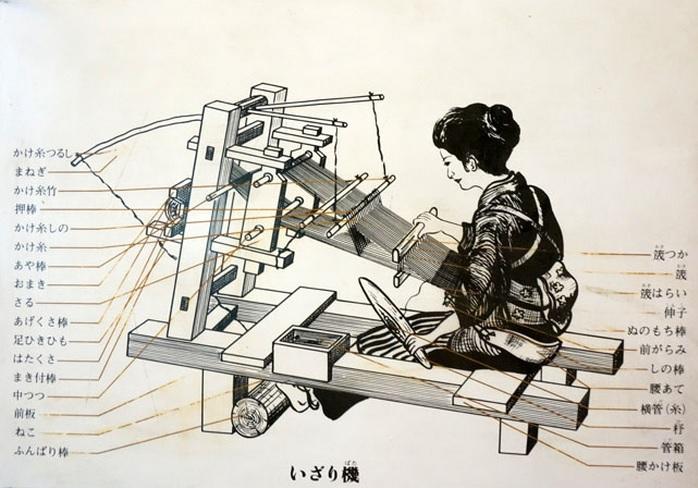 2014-3-9結城紬のいざり機