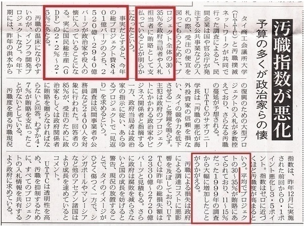 2014-7-5タイの賄賂の相場2012年7月21日のバンコク週報1面