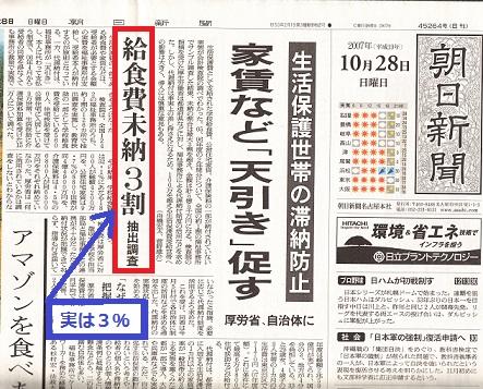 2014-8-28朝日新聞2007年数字一桁間違い1