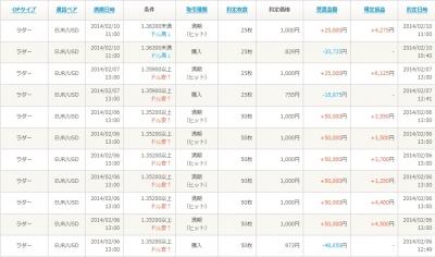 Baidu IME_2014-2-10_11-45-24