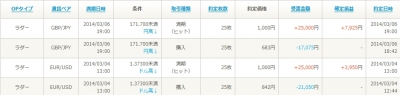Baidu IME_2014-3-6_19-0-52