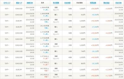 Baidu IME_2014-4-9_21-0-47