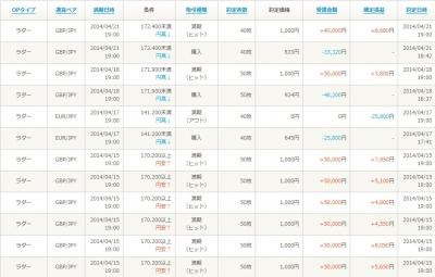 Baidu IME_2014-4-21_19-18-58