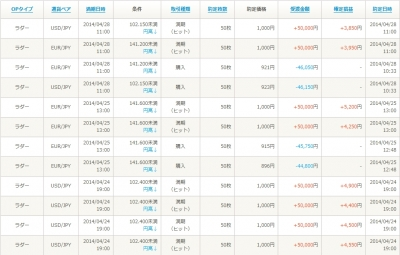 Baidu IME_2014-4-28_11-4-29