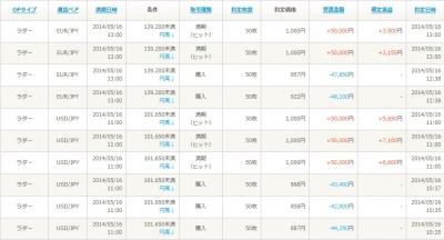 Baidu IME_2014-5-16_13-1-8