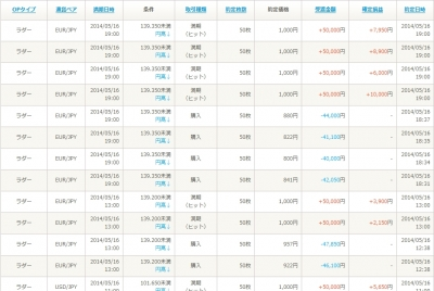 Baidu IME_2014-5-16_19-1-3