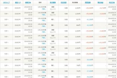 Baidu IME_2014-5-19_19-1-12