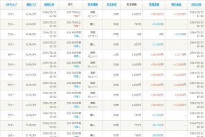 Baidu IME_2014-5-22_17-0-43