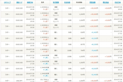 Baidu IME_2014-7-28_19-0-51