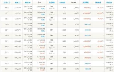 Baidu IME_2014-8-4_19-6-23