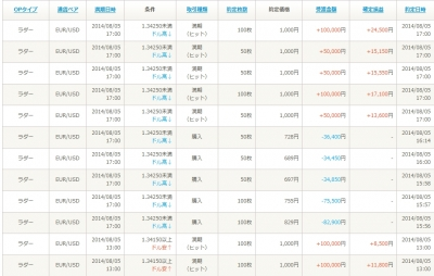 Baidu IME_2014-8-5_17-4-25