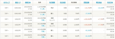 Baidu IME_2014-8-6_17-6-6