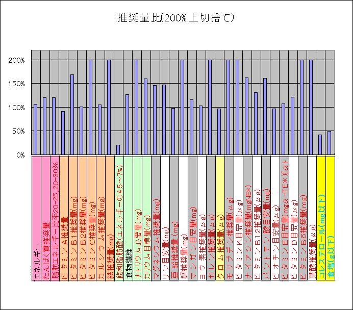 02Agurafu.png