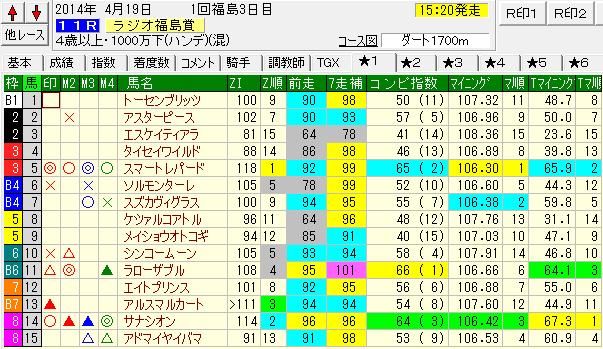 ラジオ福島賞