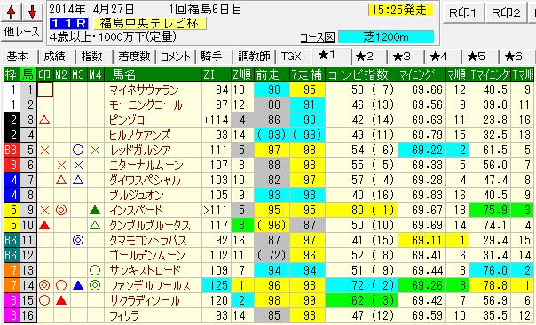 福島中央テレビ杯