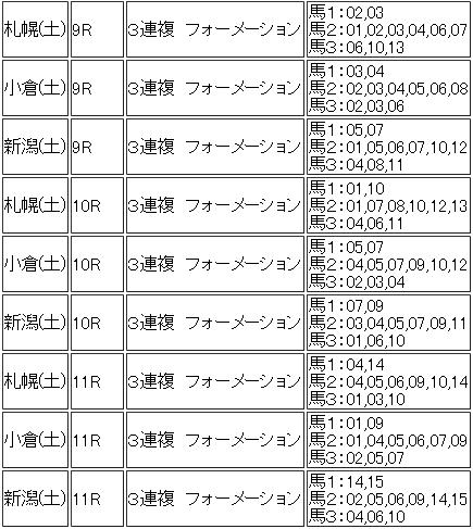 20140809投票内容