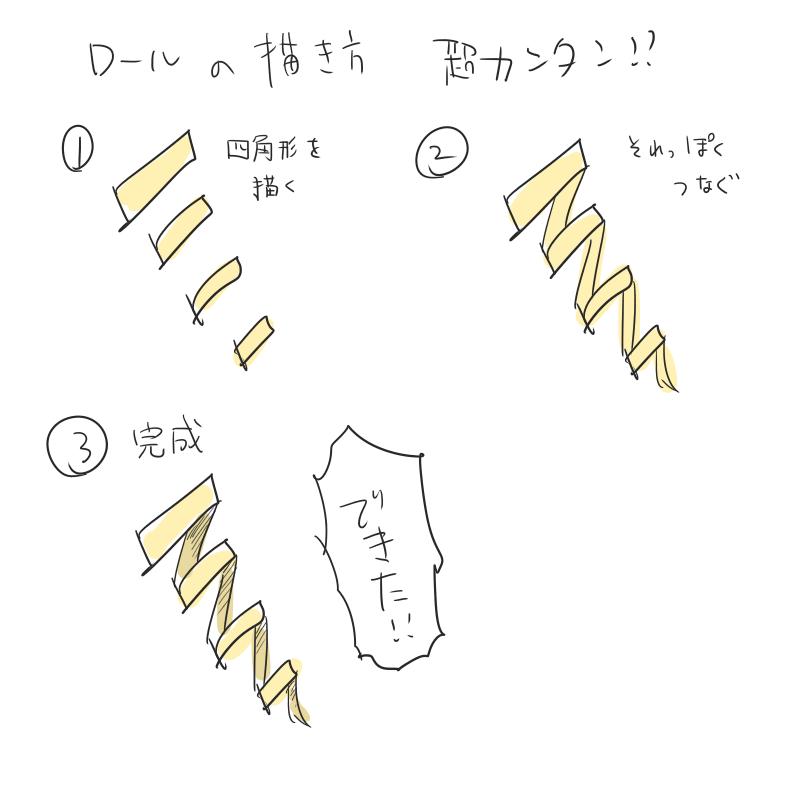 ロールの描き方
