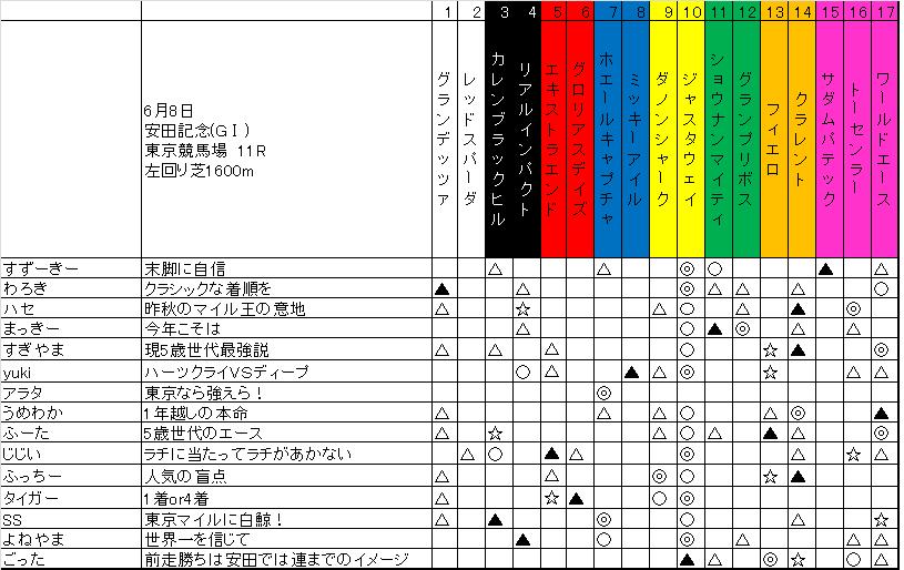 blog安田
