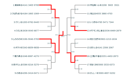 tournament[1]