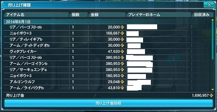 6.1 売上②