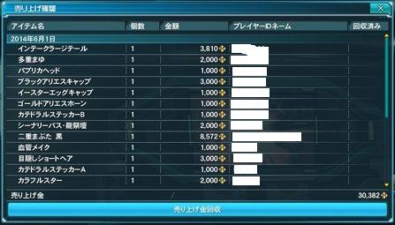 6.1 売上①