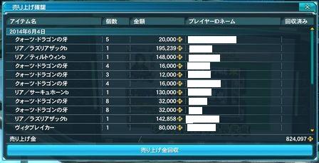 6.4 売上②