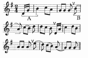Haydn/Sym94-4_Theme-1