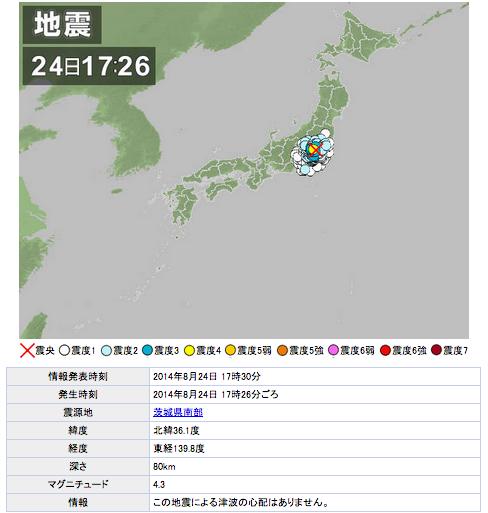 地震825