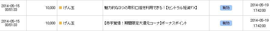 セントラルFX通帳