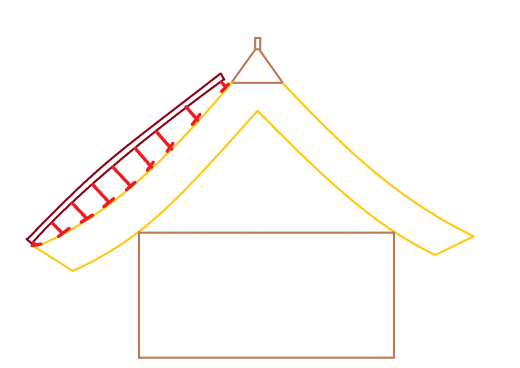 屋根パッキン