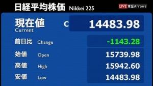 20130523_nikkei225_maru1369288825408.jpg