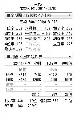tenhou_prof_20140220.png