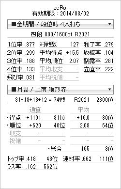 tenhou_prof_20140223.png