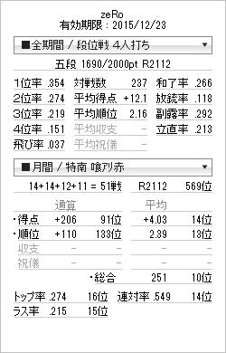 tenhou_prof_20140303.png