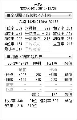 tenhou_prof_20140309.png